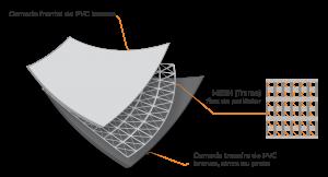 Ilustração de camadas de lona com a trama